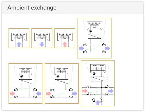 Hysopt Ambient Exchange
