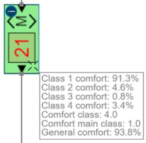 Hysopt Pareto: Comfort Figures