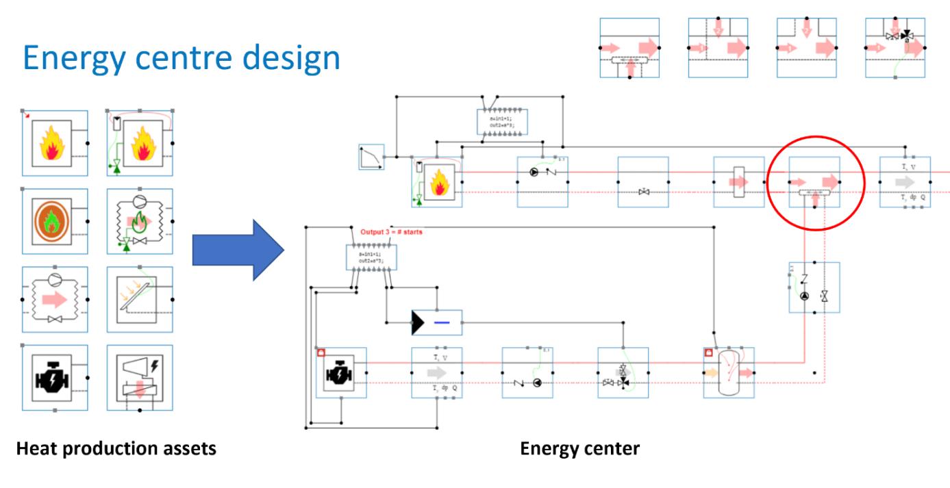 Hysopt Energy Centre Design