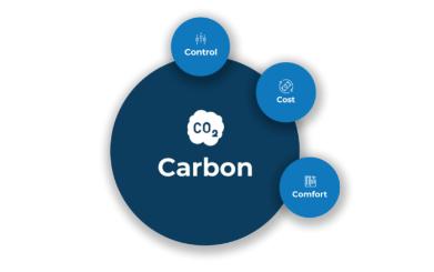 Hysopt Carbon