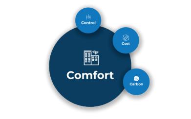 Hysopt Comfort